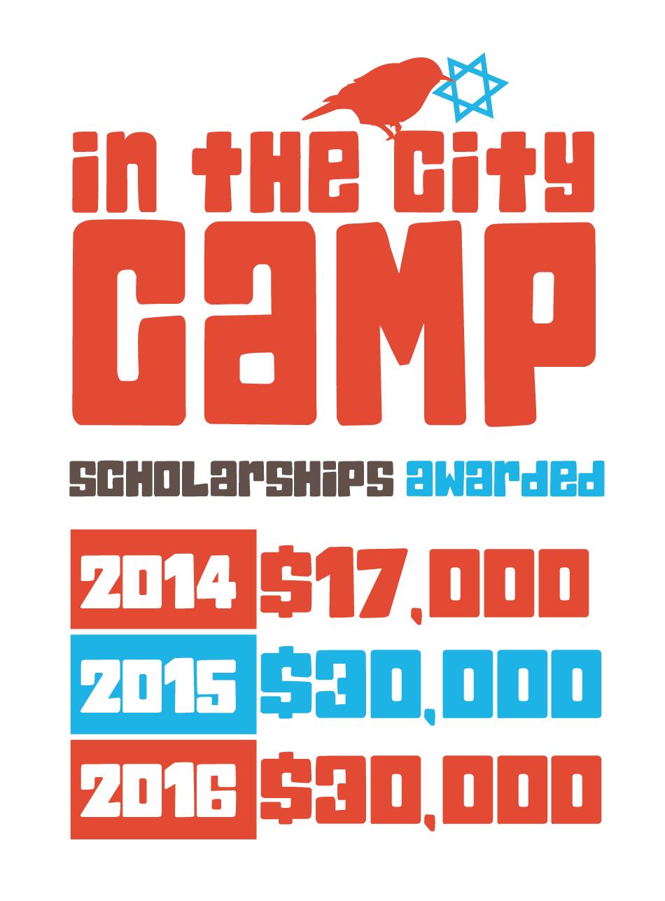 Scholarship amounts